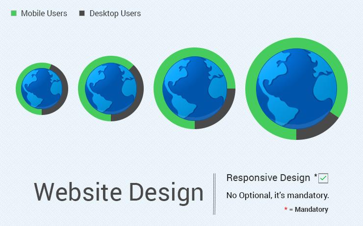 responsive-design-2